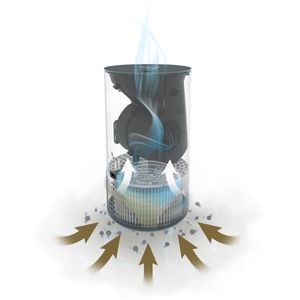 מטהר אויר חכם SOEHNLE Airfresh Clean 300 (3)